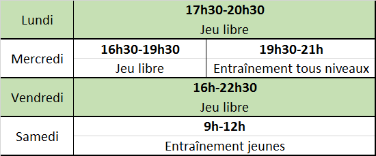 Creneaux 20172019